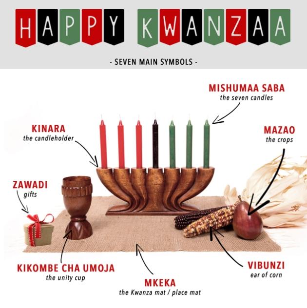 Kwanzaa-Image