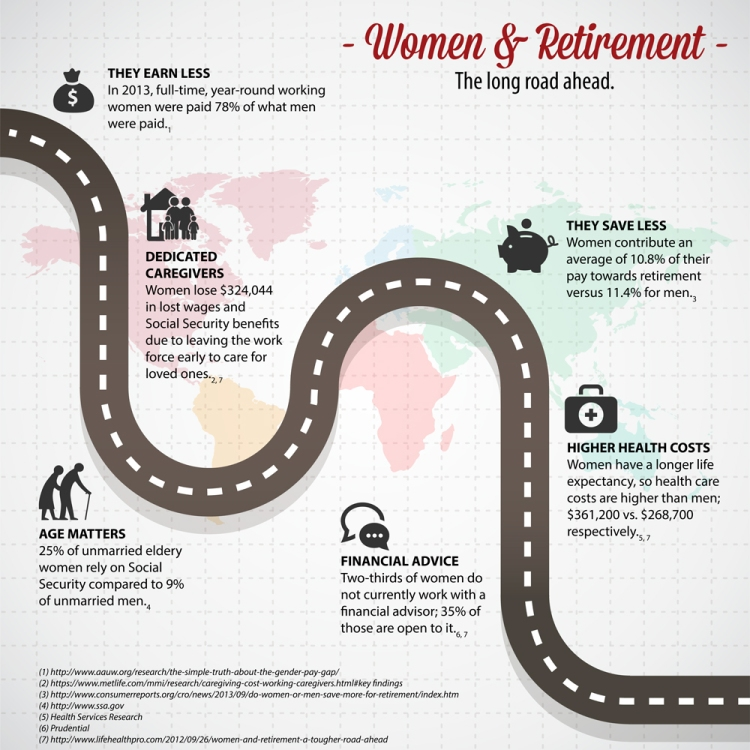women-retirement-infographic