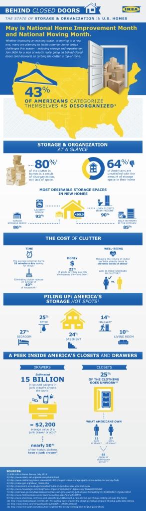 IKEA_Storage_Infographic_04.13_v8