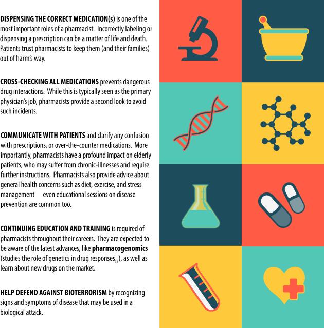 pharmacy_graphic