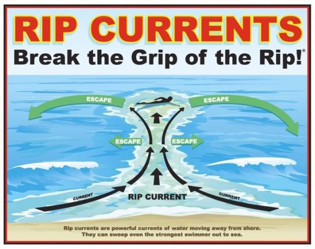 rip-current-awareness-week-719x1024
